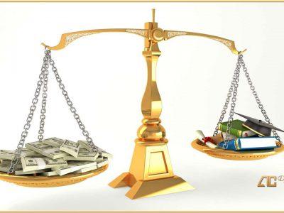 Тест на соответствие экспертности доходам
